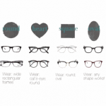 Want To Get The Perfect Sunglasses? Know Your Face Shape First!