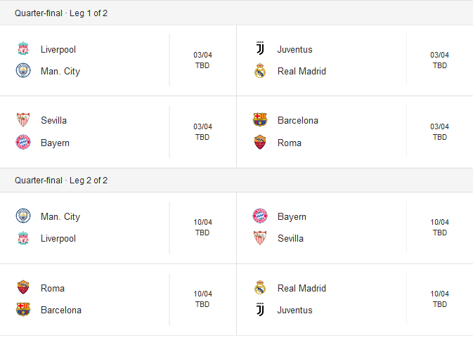 Uefa Champions League Quarter Final Draw 9jaflaver