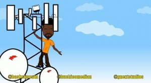 Download Comedy Video:- Basketmouth Vs Buchi Self Confidence Inspirational Quote